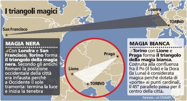 triangolimagici Torino città magica - I misteri di una città al centro della magia.